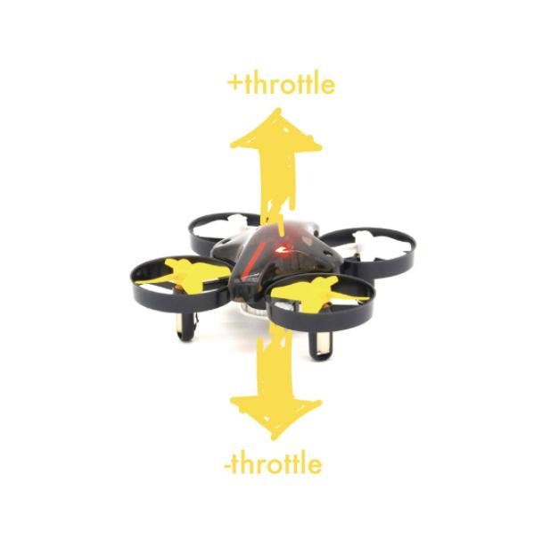 CoDrone Mini throttle diagram