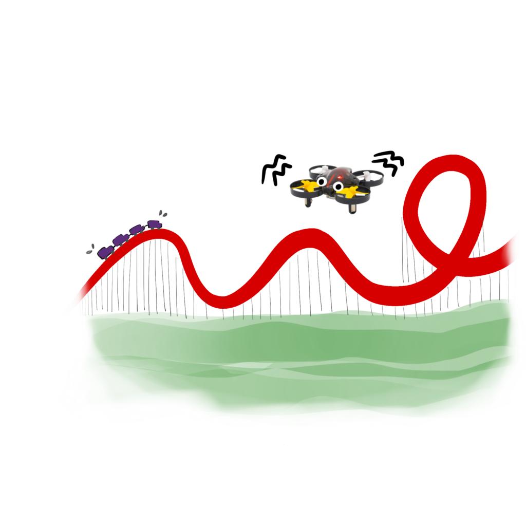 CDM rollercoaster
