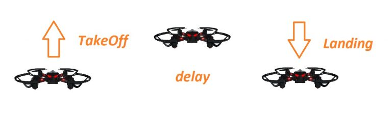 CoDrone takeoff, delay, and landing